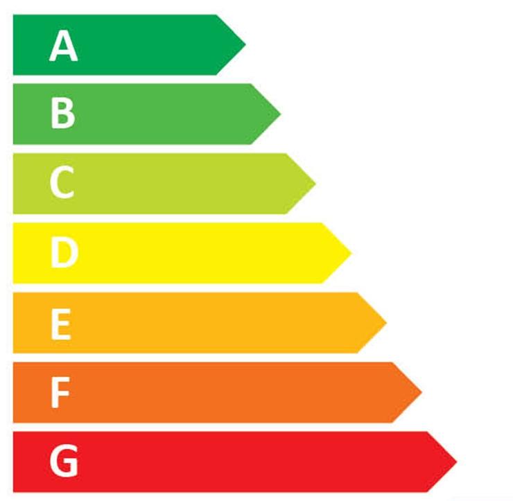 """Vissa produkter inom EU är märkta med symbol för energieffektiva de är. Till exempel är en dammsugare med märkningen """"A"""" mer energieffektiv än en med märkningen """"G""""."""