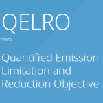 QUELRO means Quantified Emission Limitation and Reduction Objective and belongs to the Kyoto Protocol.