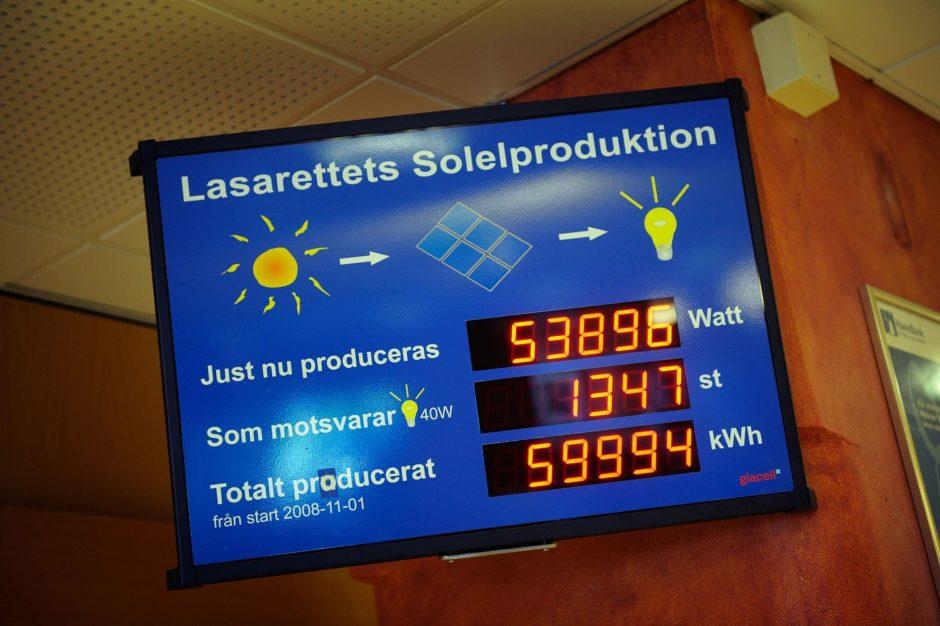 Solceller på sjukhustak producerar förnybar energi. Bild: Johannes Jansson/norden.org